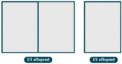 Standaard advertentieformaten 2/1 en 1/1 pagina aflopend